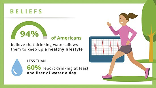 Drink Water for Health Infographic- Family Life Tips Magazine