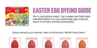 Easter Eggs to Dye For