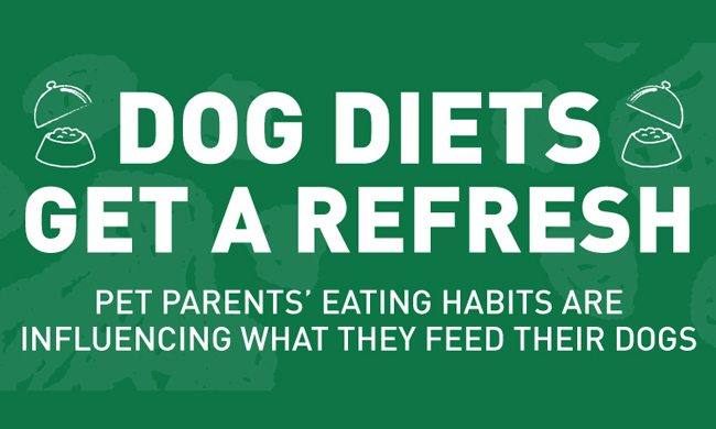 Dog Owners are Eating Clean and Feeding Clean