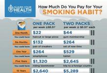 Steps to take to quit smoking