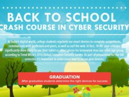 The Importance of Cyber Security | Family Life Tips