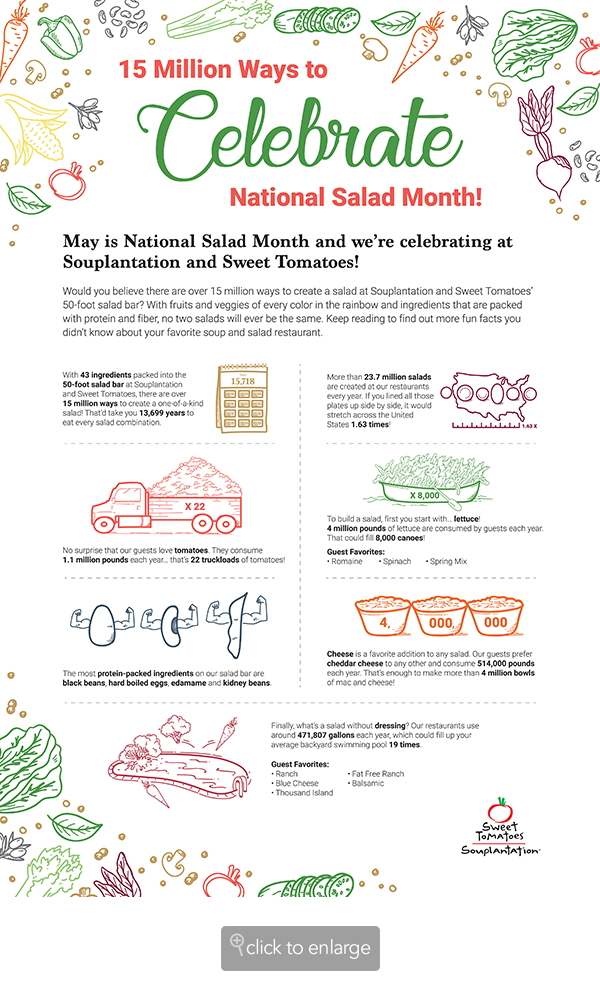 15 Million Ways to Celebrate National Salad Month Infographic | Family Life Tips Magazine