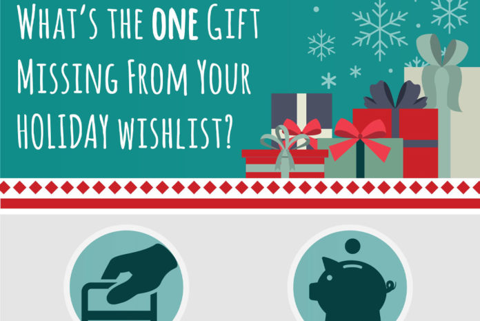 Parents' Top Holiday Wish List Infographic