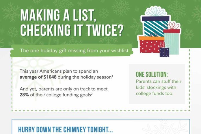 The Surprising Gift on Parents' Holiday Wish List | Family Life Tips Magazine